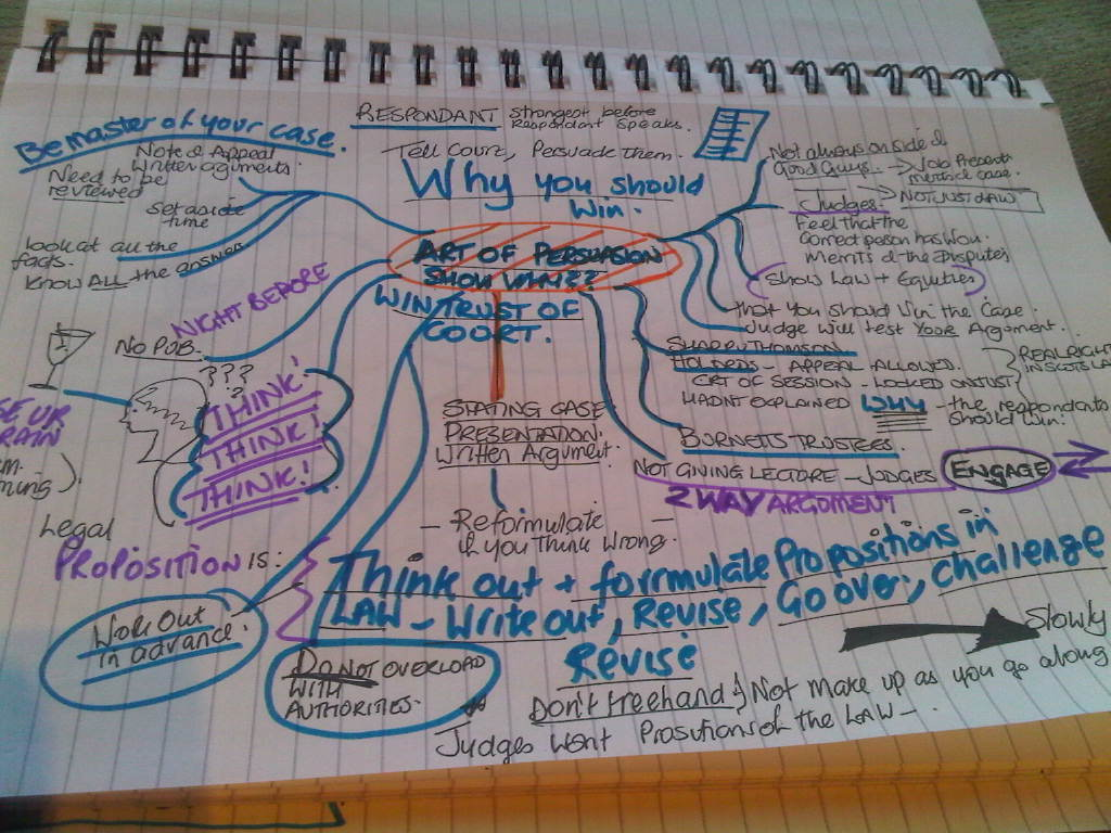 """5 laws of mind mapping Mind mapping for communication clarity, creativity and strategy   laws of mind mapping 1:04  mind mapping is a """" visual thinking tool""""."""